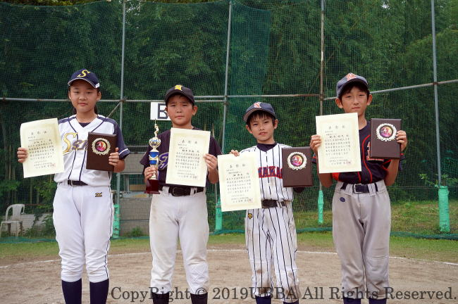 連盟 軟式 埼玉 県 野球 熊谷市野球連盟
